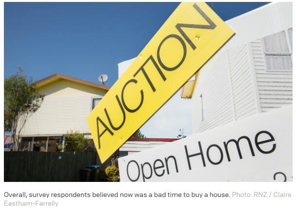 数据分析看跌!越来越少人预期房价继续上涨